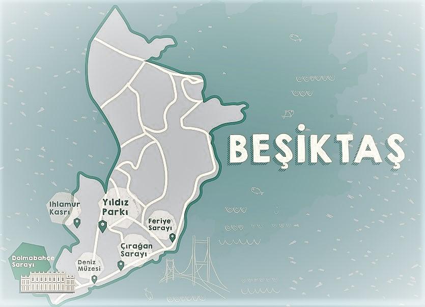 İam İstanbul Blog